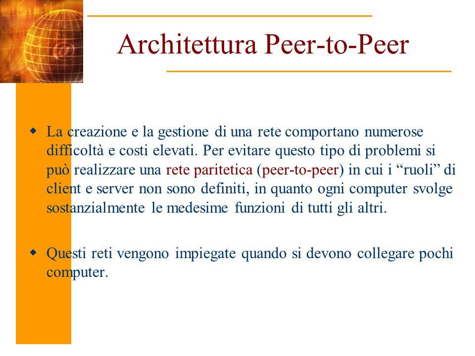 Architettura Peer-to-Peer La creazione e la gestione di una rete comportano numerose difficoltà e costi elevati. Per evitare questo tipo di problemi s