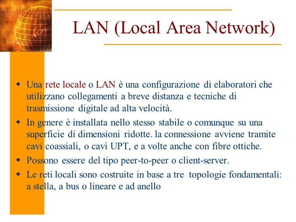 LAN (Local Area Network) Una rete locale o LAN è una configurazione di elaboratori che utilizzano collegamenti a breve distanza e tecniche di trasmiss