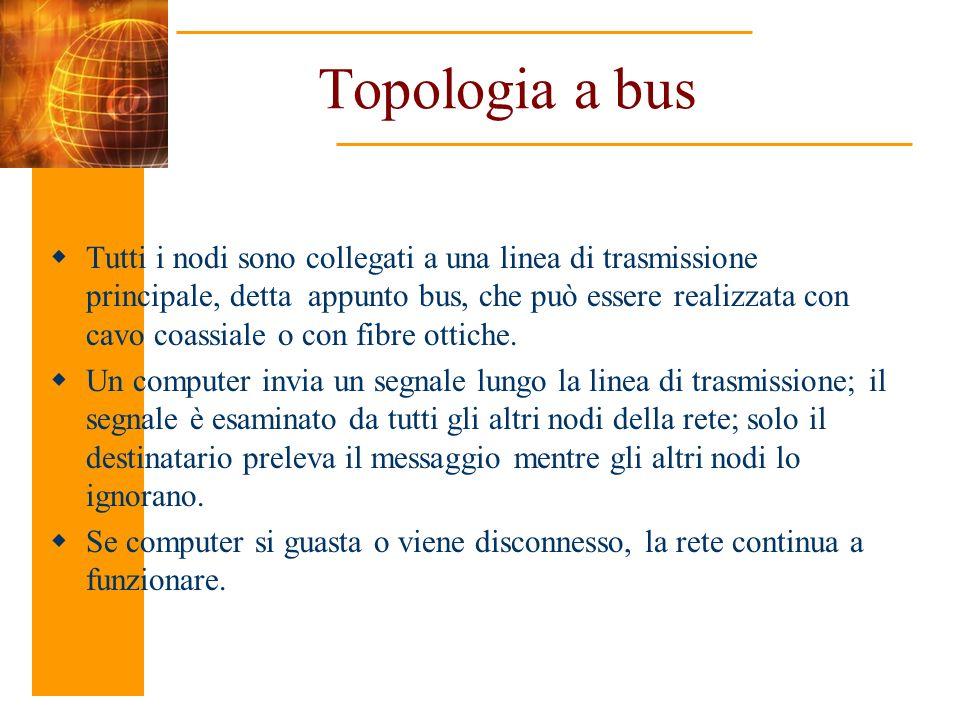 Topologia a bus Tutti i nodi sono collegati a una linea di trasmissione principale, detta appunto bus, che può essere realizzata con cavo coassiale o