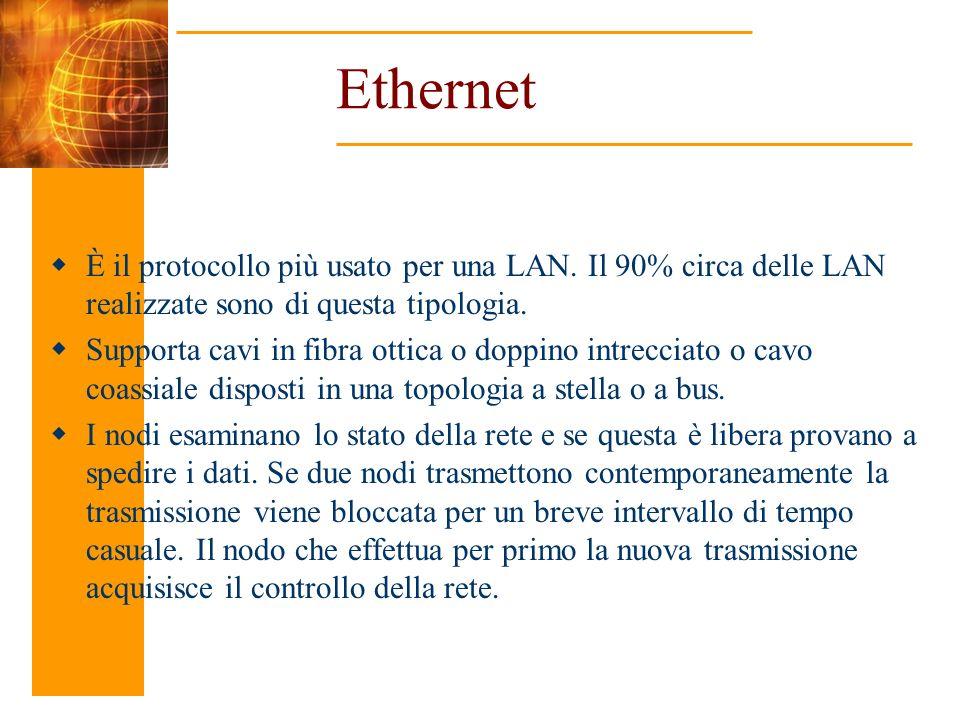 Ethernet È il protocollo più usato per una LAN. Il 90% circa delle LAN realizzate sono di questa tipologia. Supporta cavi in fibra ottica o doppino in