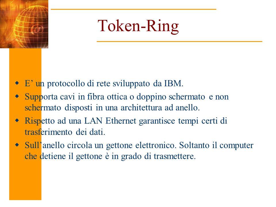 Token-Ring E un protocollo di rete sviluppato da IBM. Supporta cavi in fibra ottica o doppino schermato e non schermato disposti in una architettura a