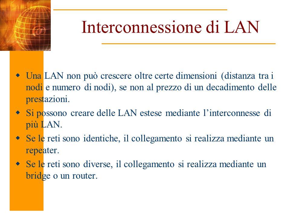 Interconnessione di LAN Una LAN non può crescere oltre certe dimensioni (distanza tra i nodi e numero di nodi), se non al prezzo di un decadimento del