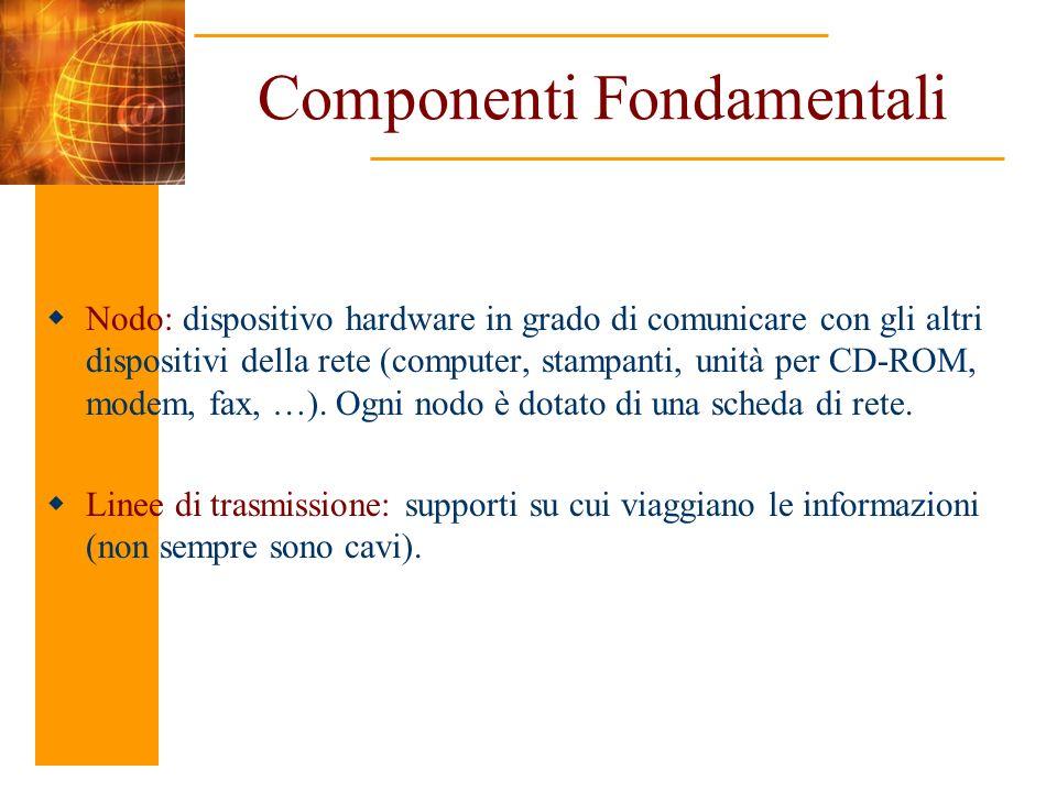 Componenti Fondamentali Nodo: dispositivo hardware in grado di comunicare con gli altri dispositivi della rete (computer, stampanti, unità per CD-ROM,
