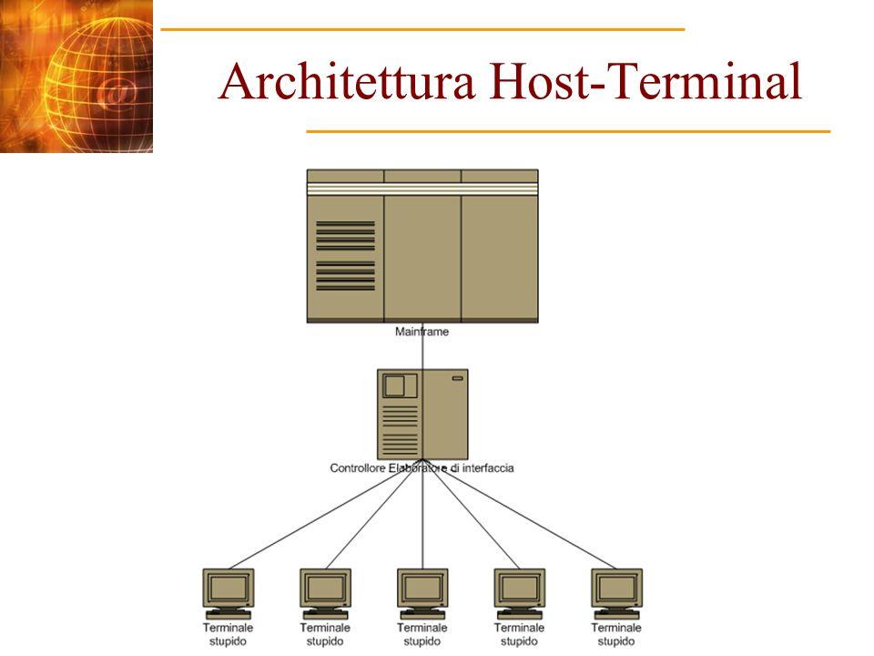 Architettura Client-Server Server: è un calcolatore connesso alla rete su cui gira continuamente un programma in ascolto.