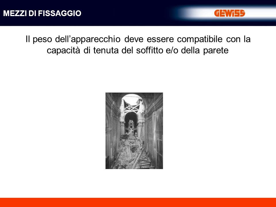 Il peso dellapparecchio deve essere compatibile con la capacità di tenuta del soffitto e/o della parete MEZZI DI FISSAGGIO
