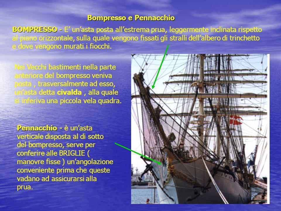 Bompresso e Pennacchio BOMPRESSO - BOMPRESSO - E unasta posta allestrema prua, leggermente inclinata rispetto al piano orizzontale, sulla quale vengon