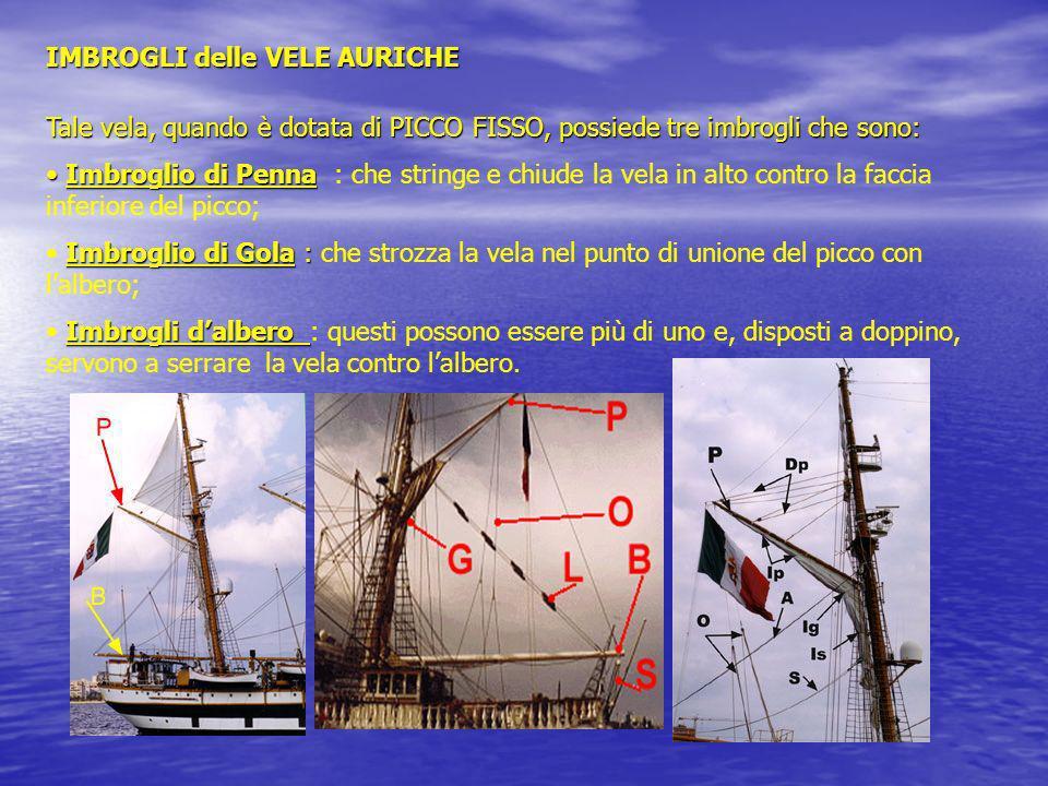 IMBROGLI delle VELE AURICHE Tale vela, quando è dotata di PICCO FISSO, possiede tre imbrogli che sono: Imbroglio di Penna Imbroglio di Penna : che str