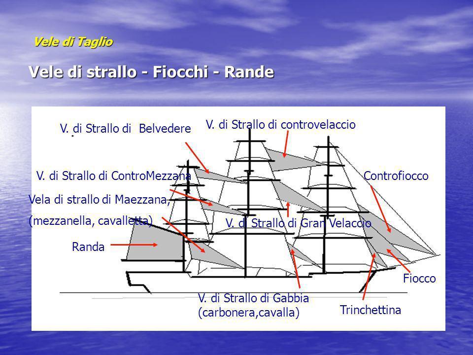 Vele di strallo - Fiocchi - Rande Vele di Taglio Vela di strallo di Maezzana, (mezzanella, cavalletta) Randa V. di Strallo di ControMezzana V. di Stra