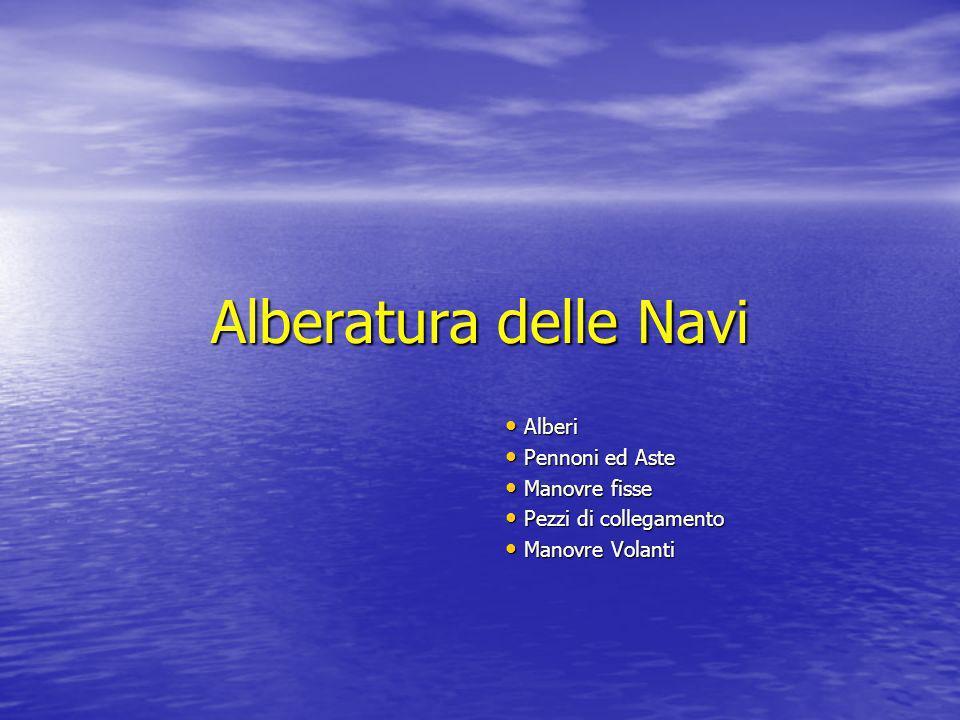 Alberatura delle Navi Alberi Alberi Pennoni ed Aste Pennoni ed Aste Manovre fisse Manovre fisse Pezzi di collegamento Pezzi di collegamento Manovre Vo