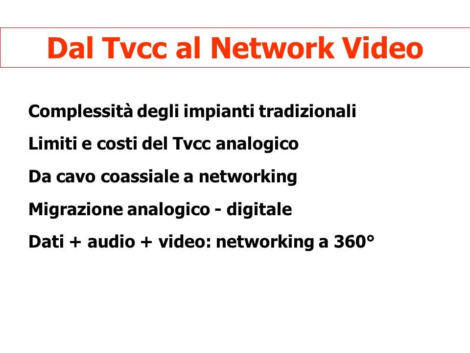 Dal Tvcc al Network Video Complessità degli impianti tradizionali Limiti e costi del Tvcc analogico Da cavo coassiale a networking Migrazione analogico - digitale Dati + audio + video: networking a 360°