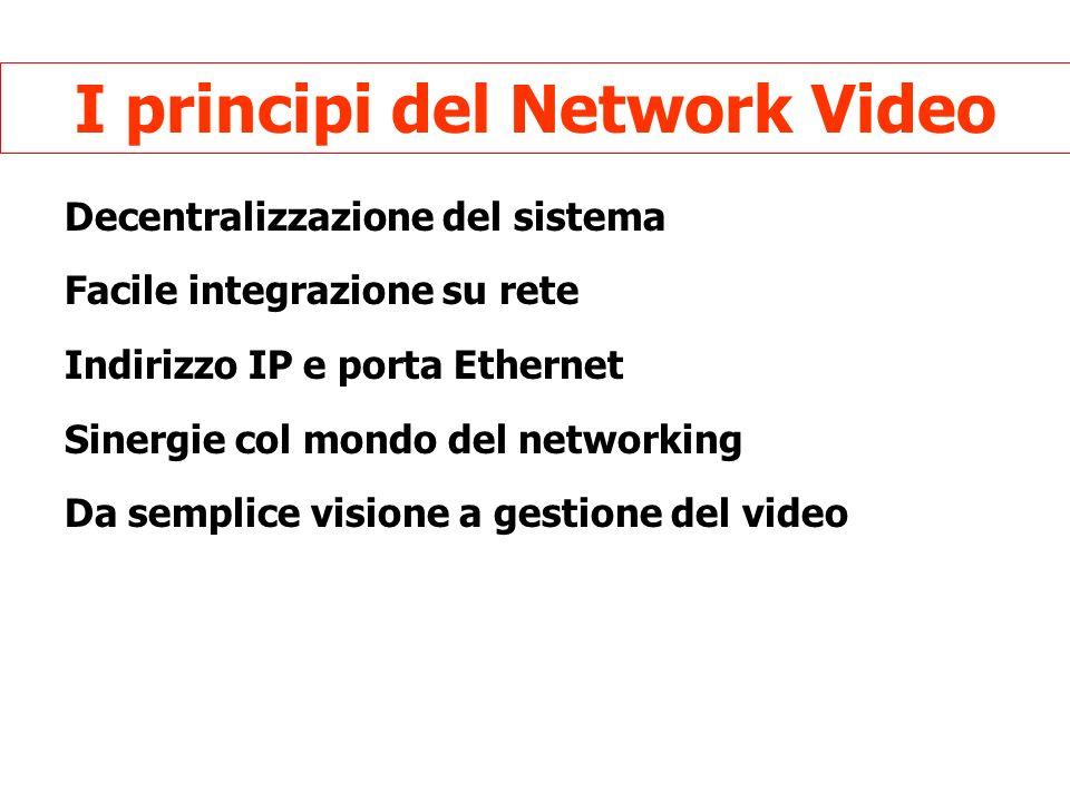 I principi del Network Video Decentralizzazione del sistema Facile integrazione su rete Indirizzo IP e porta Ethernet Sinergie col mondo del networking Da semplice visione a gestione del video