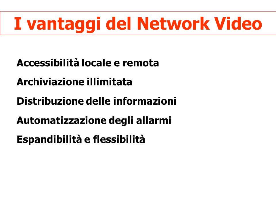 I vantaggi del Network Video Accessibilità locale e remota Archiviazione illimitata Distribuzione delle informazioni Automatizzazione degli allarmi Espandibilità e flessibilità