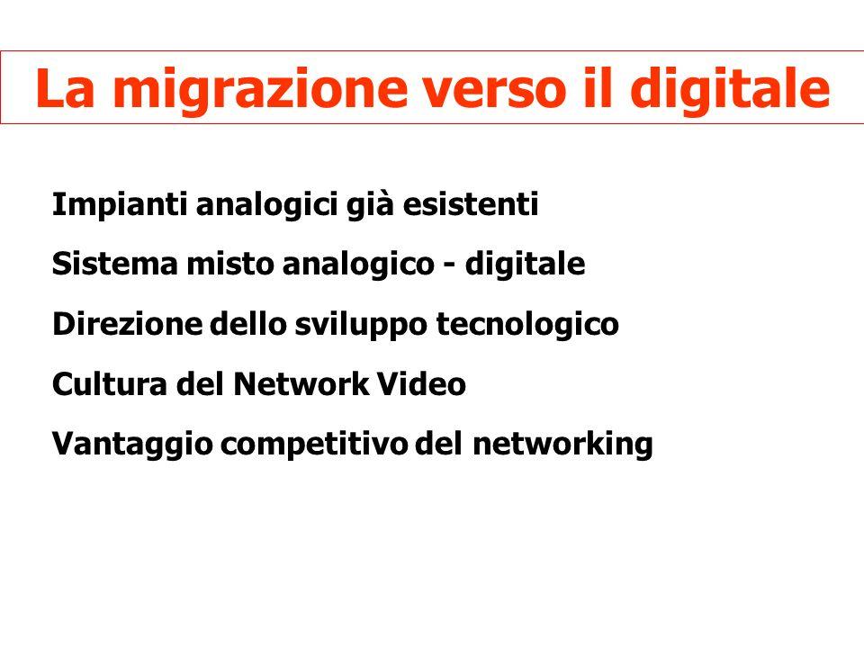 La migrazione verso il digitale Impianti analogici già esistenti Sistema misto analogico - digitale Direzione dello sviluppo tecnologico Cultura del Network Video Vantaggio competitivo del networking