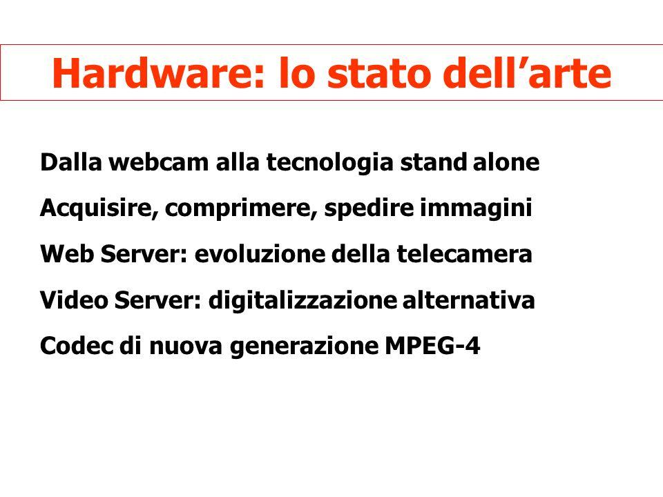 Hardware: lo stato dellarte Dalla webcam alla tecnologia stand alone Acquisire, comprimere, spedire immagini Web Server: evoluzione della telecamera Video Server: digitalizzazione alternativa Codec di nuova generazione MPEG-4