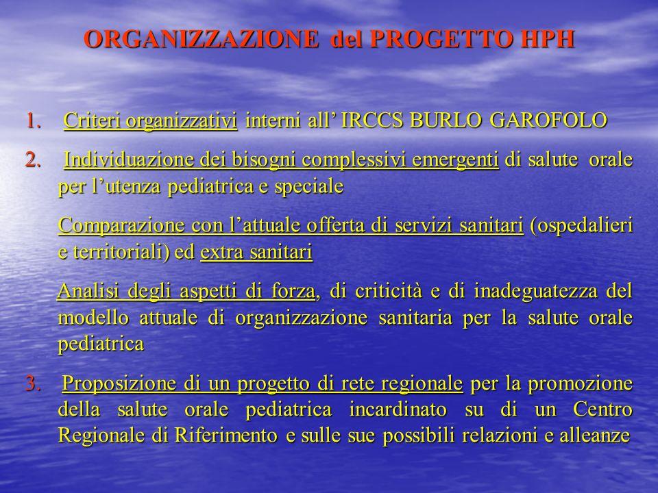 CRITERI ORGANIZZATIVI INTERNI allIRCCS BURLO GAROFOLO 1.