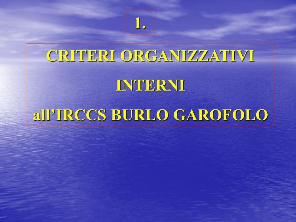 Criteri organizzativi interni all IRCCS BURLO GAROFOLO Accesso ambulatoriale accesso con priorità tramite C.U.P.
