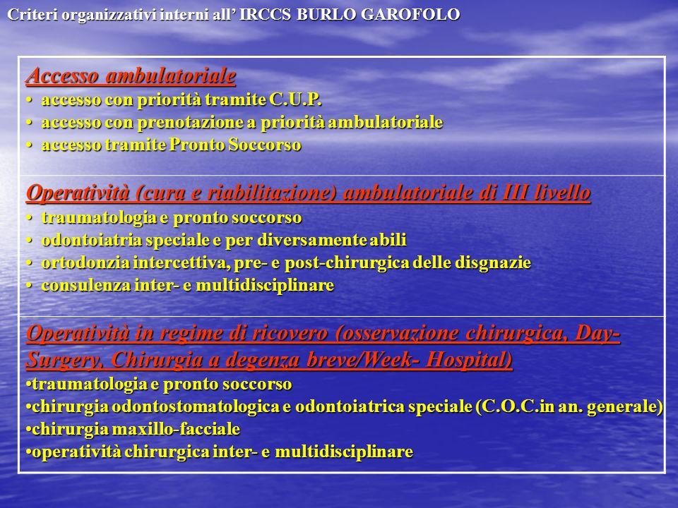 Criteri organizzativi interni all IRCCS BURLO GAROFOLO UTENZA SPECIALE CHE NECESSITA DI COC IN NARCOSI PER INDISPONIBILITA RELATIVA ASSOLUTA AL TRATTAMENTO AMBULATORIALE Indisponibilità psichica o psico-fisica Indisponibilità psichica o psico-fisica Indisponibilità fisica Indisponibilità fisica Cure particolarmente complesse o cruente; Cure particolarmente complesse o cruente; pluripatologie e particolari condizioni generali di pluripatologie e particolari condizioni generali di rischio rischio