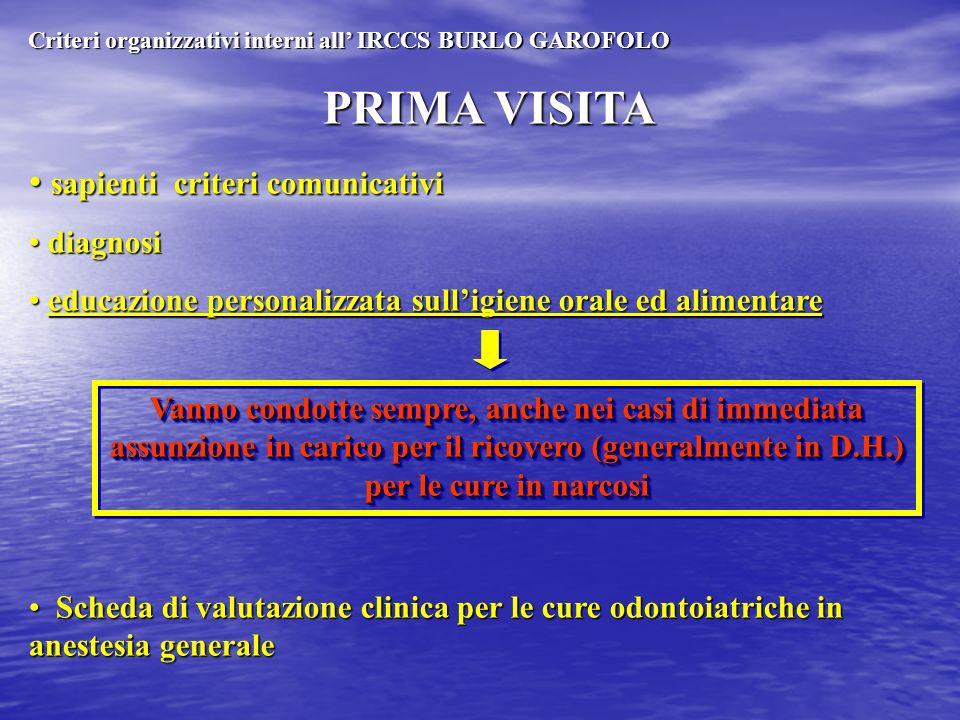 Visita ambulatoriale e valutazione igiene orale Criteri organizzativi interni all IRCCS BURLO GAROFOLO