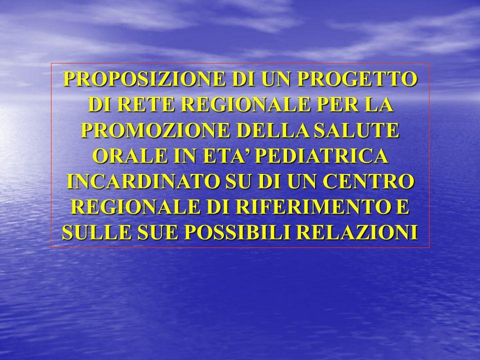 STRATEGIE PER LA PROMOZIONE DELLA SALUTE ORALE PRESIDIO OSPEDALIERO PEDIATRICO (H.P.H.) S.O.C DI ODONTOSTOMATOLOGIA e CHIR.