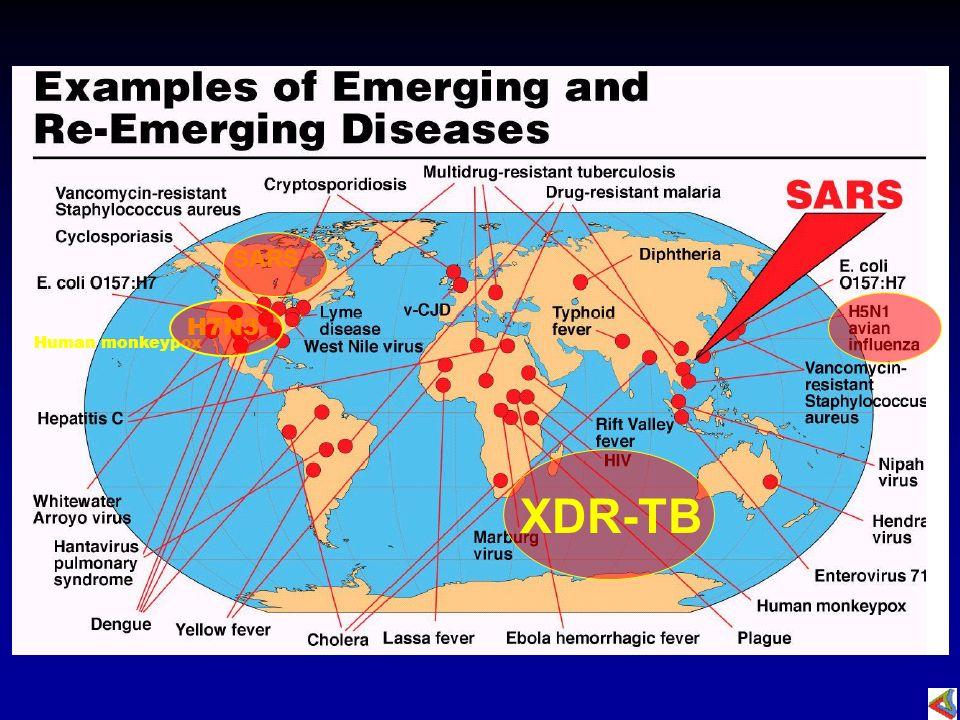 H7N3 Human monkeypox XDR-TB SARS