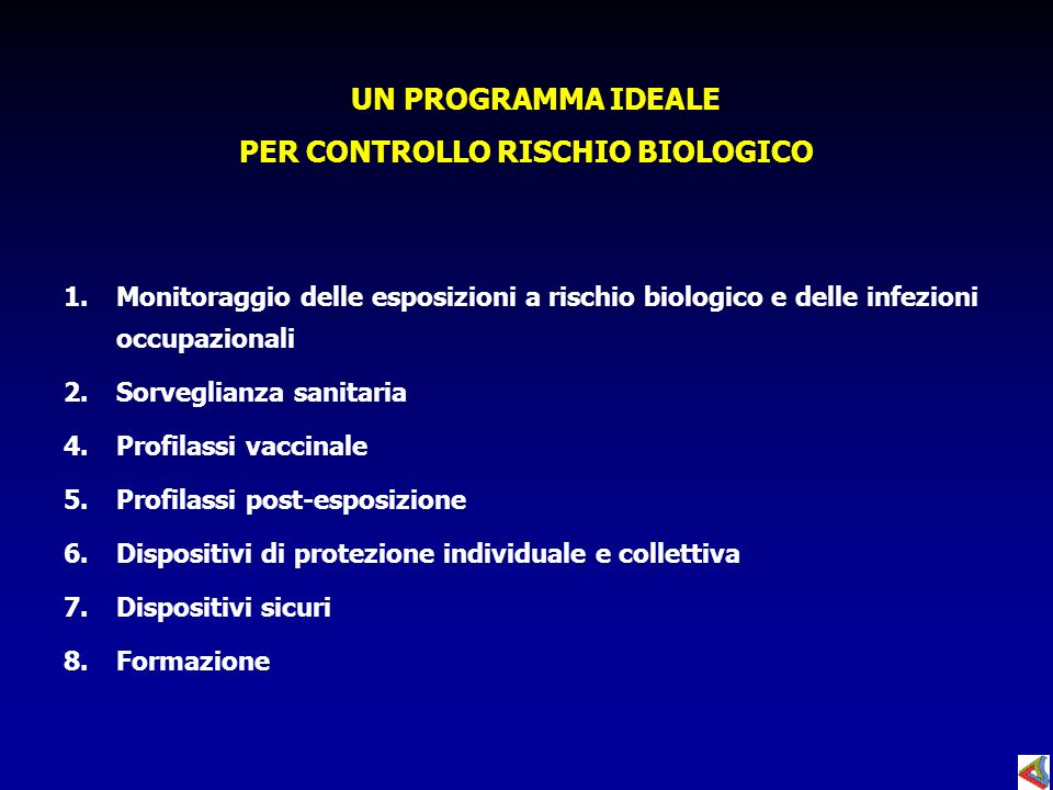 UN PROGRAMMA IDEALE PER CONTROLLO RISCHIO BIOLOGICO 1.Monitoraggio delle esposizioni a rischio biologico e delle infezioni occupazionali 2.Sorveglianz