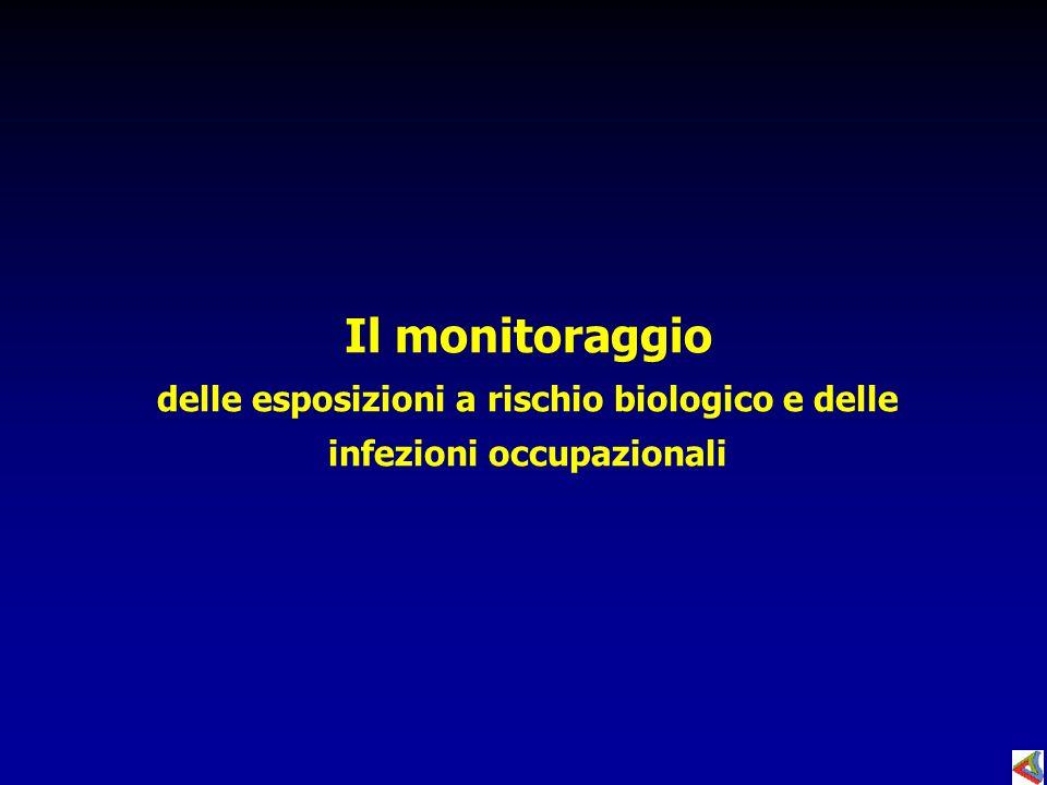 Il monitoraggio delle esposizioni a rischio biologico e delle infezioni occupazionali