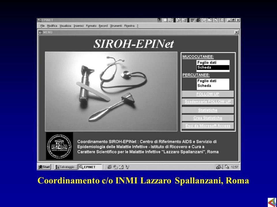 Coordinamento c/o INMI Lazzaro Spallanzani, Roma
