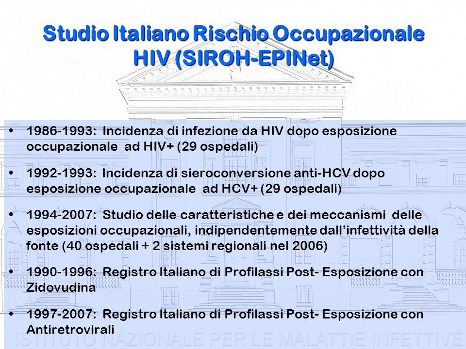 Studio Italiano Rischio Occupazionale HIV (SIROH-EPINet) 1986-1993: Incidenza di infezione da HIV dopo esposizione occupazionale ad HIV+ (29 ospedali)