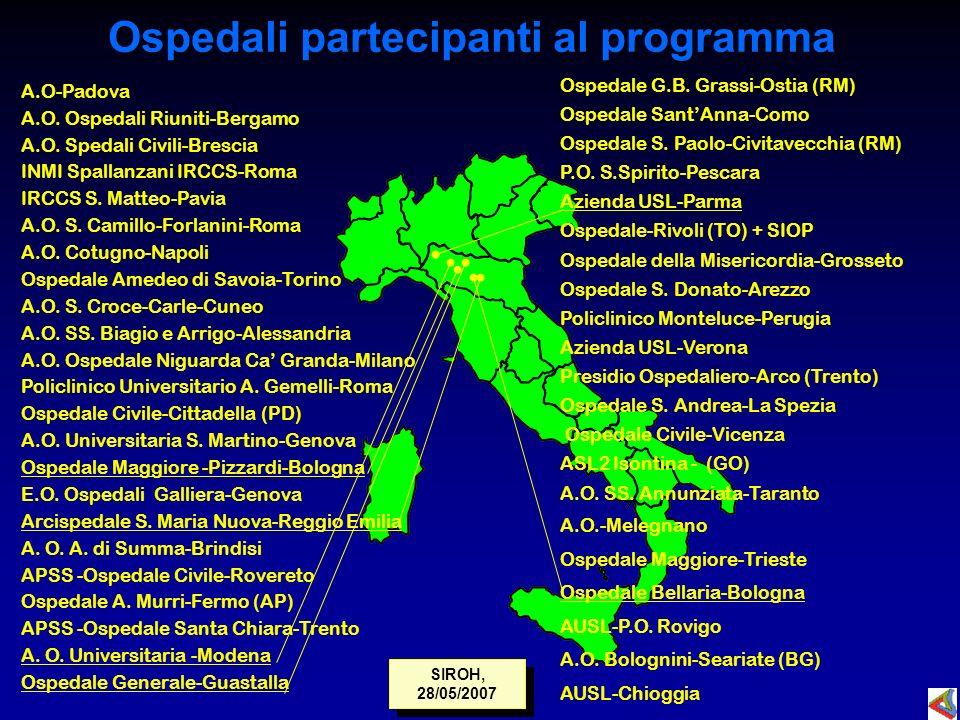 Ospedali partecipanti al programma A.O-Padova A.O. Ospedali Riuniti-Bergamo A.O. Spedali Civili-Brescia INMI Spallanzani IRCCS-Roma IRCCS S. Matteo-Pa