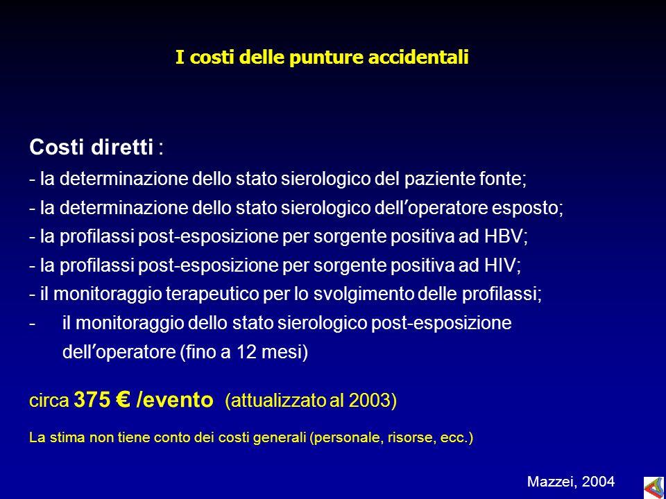 Costi diretti : - la determinazione dello stato sierologico del paziente fonte; - la determinazione dello stato sierologico dell operatore esposto; -