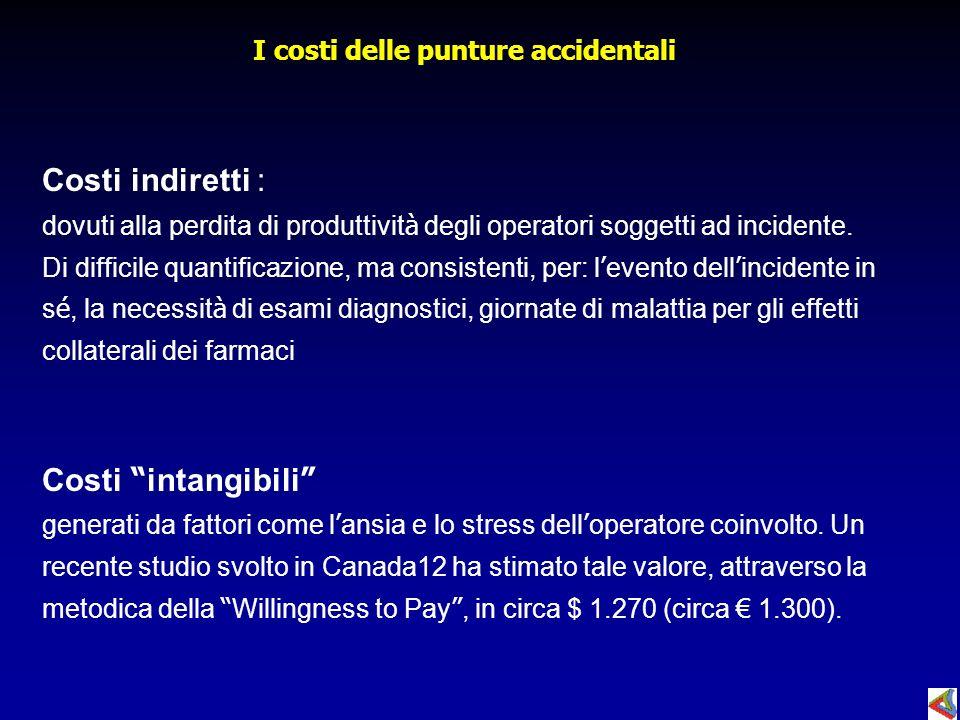 I costi delle punture accidentali Costi indiretti : dovuti alla perdita di produttivit à degli operatori soggetti ad incidente. Di difficile quantific