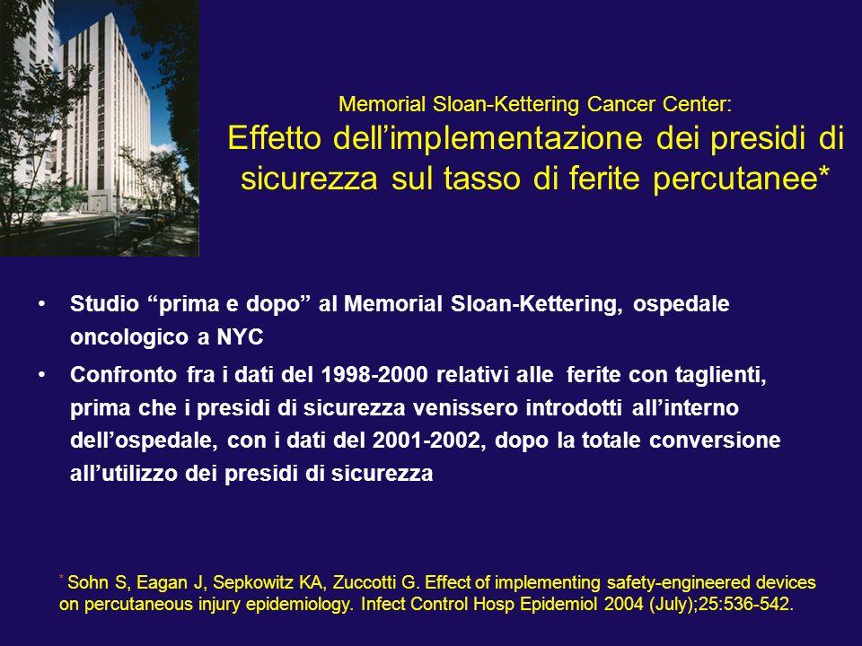 Memorial Sloan-Kettering Cancer Center: Effetto dellimplementazione dei presidi di sicurezza sul tasso di ferite percutanee* Studio prima e dopo al Me