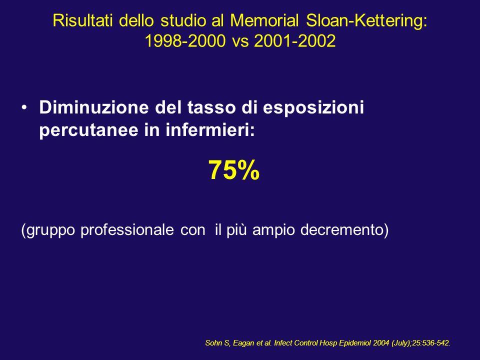 Risultati dello studio al Memorial Sloan-Kettering: 1998-2000 vs 2001-2002 Diminuzione del tasso di esposizioni percutanee in infermieri: 75% (gruppo