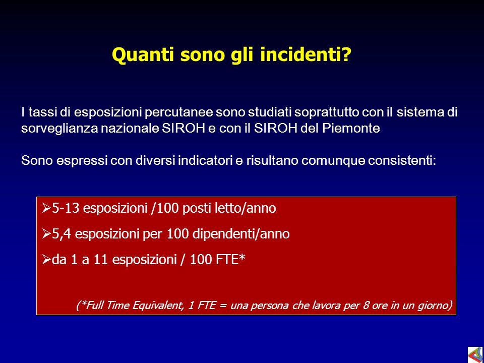 Quanti sono gli incidenti? I tassi di esposizioni percutanee sono studiati soprattutto con il sistema di sorveglianza nazionale SIROH e con il SIROH d