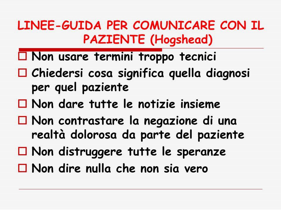 LINEE-GUIDA PER COMUNICARE CON IL PAZIENTE (Hogshead) Non usare termini troppo tecnici Chiedersi cosa significa quella diagnosi per quel paziente Non