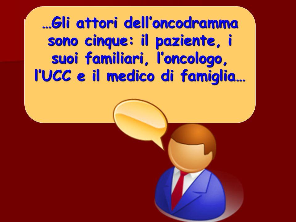 …Gli attori delloncodramma sono cinque: il paziente, i suoi familiari, loncologo, lUCC e il medico di famiglia…