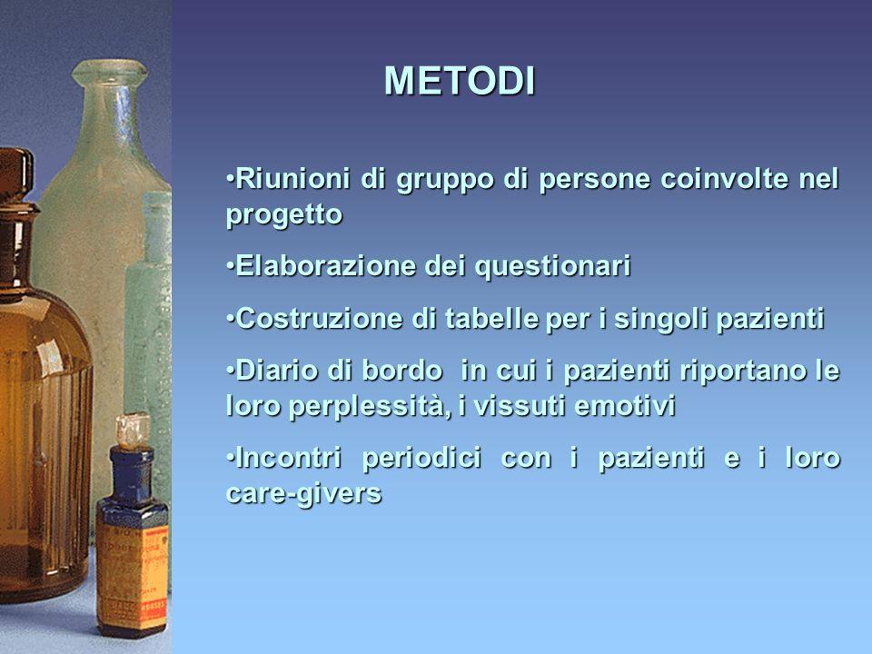 METODI Riunioni di gruppo di persone coinvolte nel progettoRiunioni di gruppo di persone coinvolte nel progetto Elaborazione dei questionariElaborazio