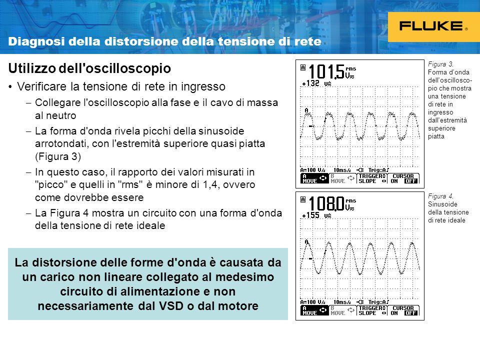 Diagnosi della distorsione della tensione di rete Utilizzo dell oscilloscopio Verificare la tensione di rete in ingresso – Collegare l oscilloscopio alla fase e il cavo di massa al neutro – La forma d onda rivela picchi della sinusoide arrotondati, con l estremità superiore quasi piatta (Figura 3) – In questo caso, il rapporto dei valori misurati in picco e quelli in rms è minore di 1,4, ovvero come dovrebbe essere – La Figura 4 mostra un circuito con una forma d onda della tensione di rete ideale Figura 3.