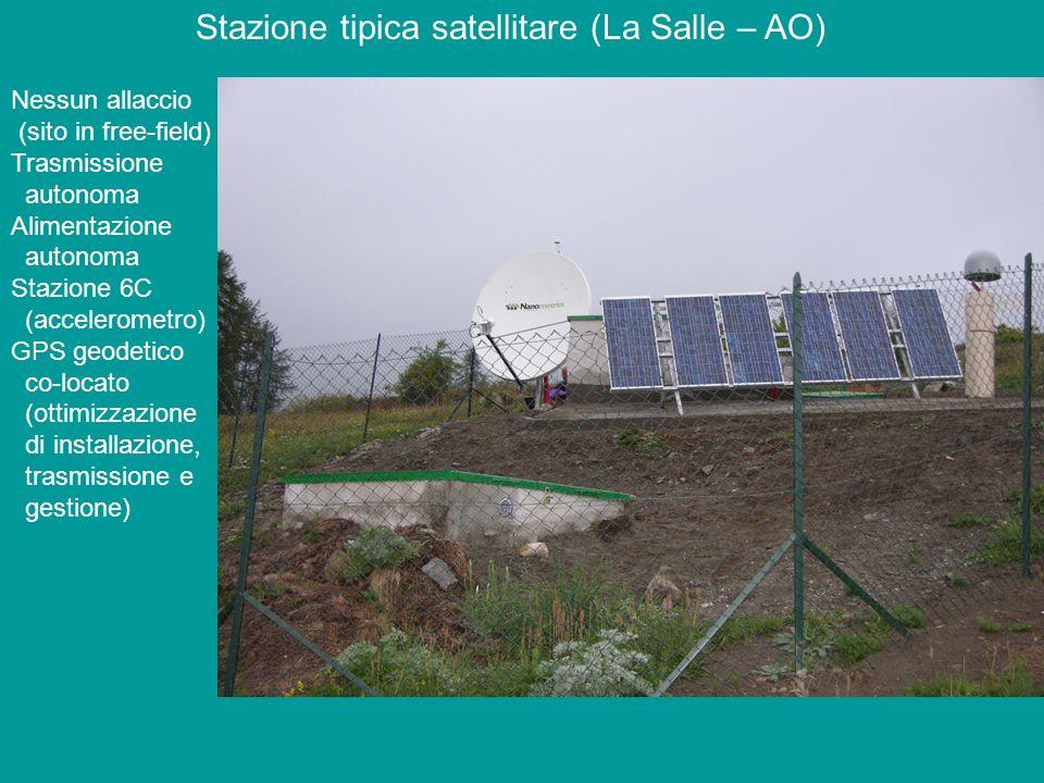Stazione tipica satellitare (La Salle – AO) Nessun allaccio (sito in free-field) Trasmissione autonoma Alimentazione autonoma Stazione 6C (acceleromet