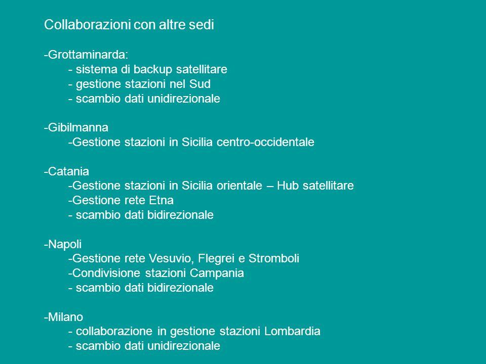 Collaborazioni con altre sedi -Grottaminarda: - sistema di backup satellitare - gestione stazioni nel Sud - scambio dati unidirezionale -Gibilmanna -G