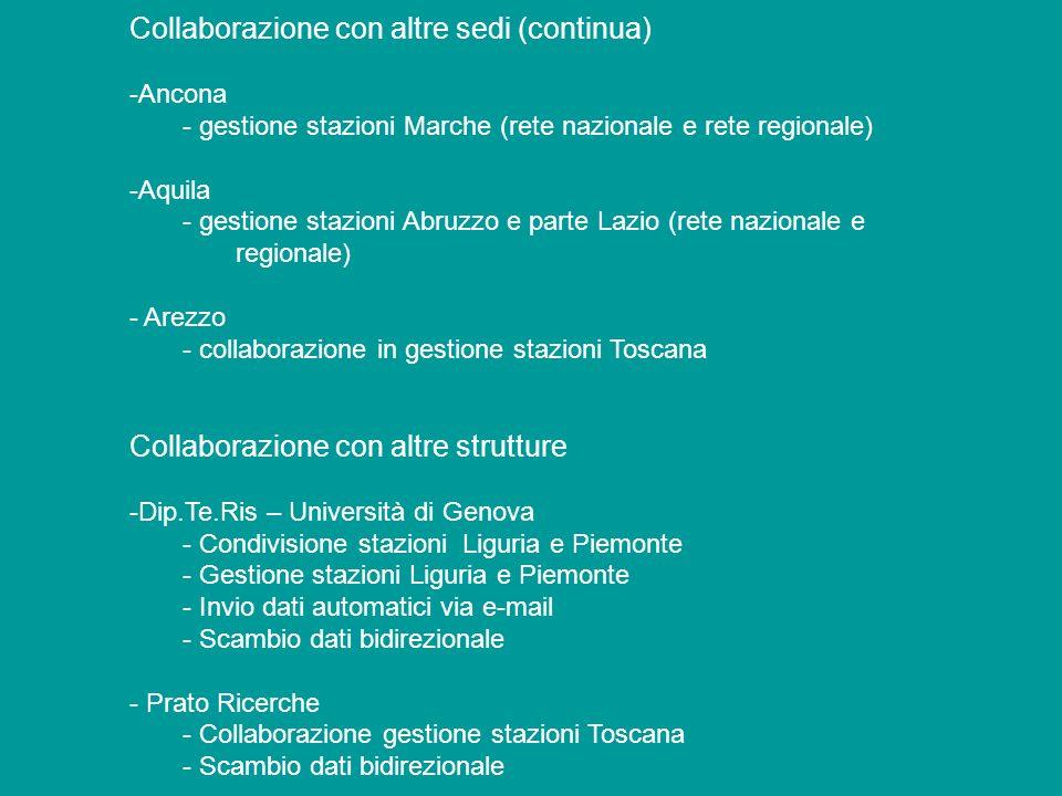 Collaborazione con altre sedi (continua) -Ancona - gestione stazioni Marche (rete nazionale e rete regionale) -Aquila - gestione stazioni Abruzzo e pa