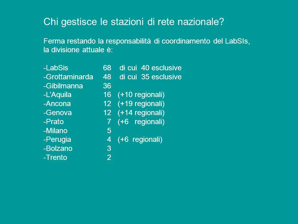 Chi gestisce le stazioni di rete nazionale? Ferma restando la responsabilità di coordinamento del LabSIs, la divisione attuale è: -LabSis 68 di cui 40