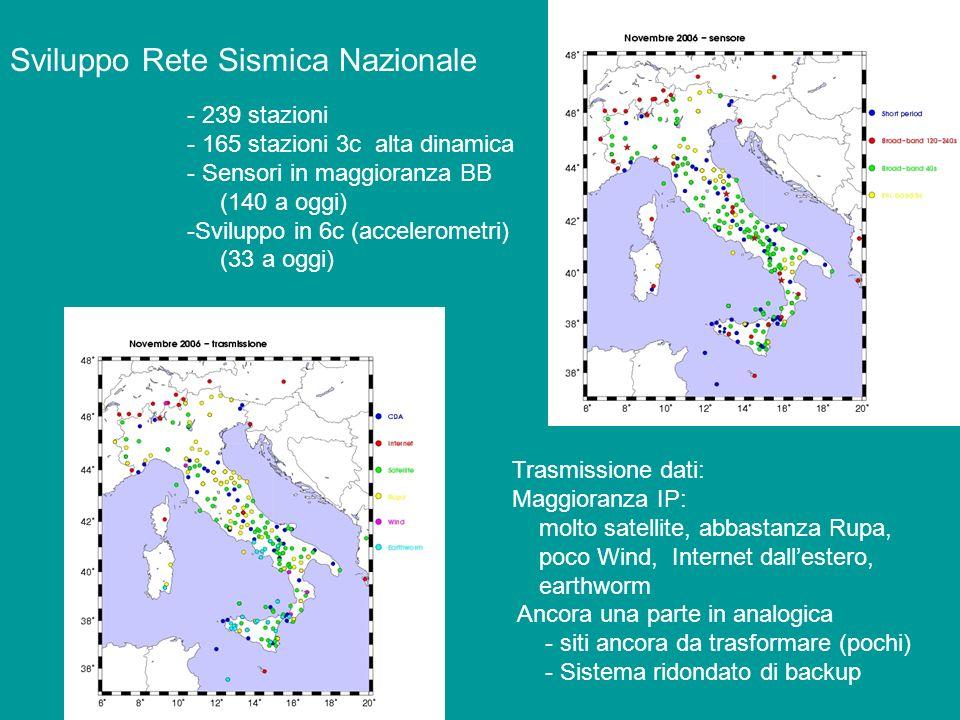 - 239 stazioni - 165 stazioni 3c alta dinamica - Sensori in maggioranza BB (140 a oggi) -Sviluppo in 6c (accelerometri) (33 a oggi) Trasmissione dati: