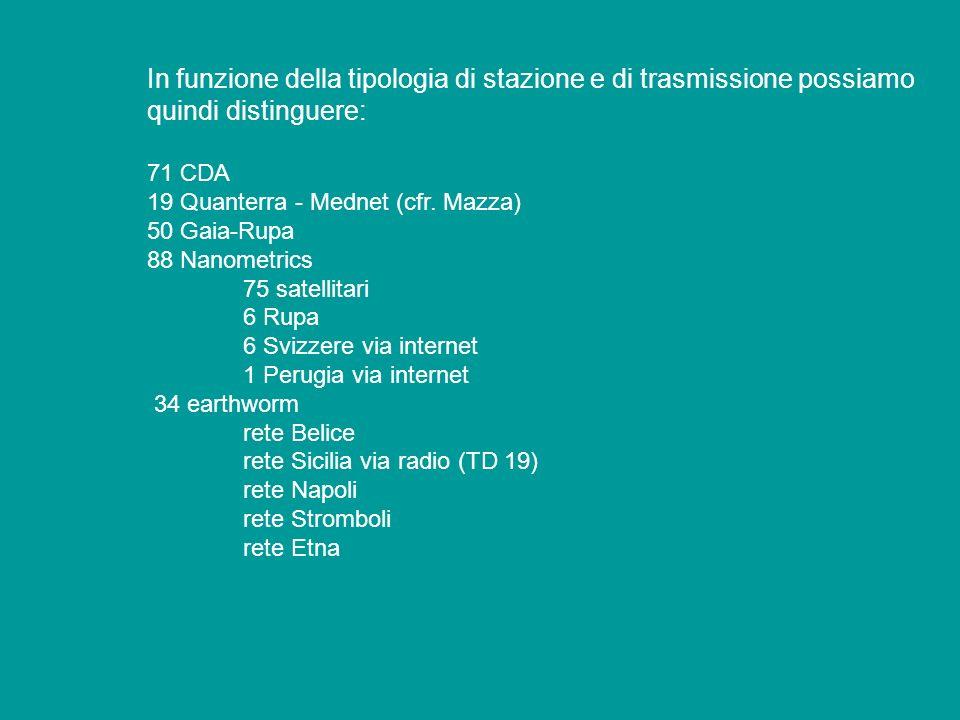 In funzione della tipologia di stazione e di trasmissione possiamo quindi distinguere: 71 CDA 19 Quanterra - Mednet (cfr. Mazza) 50 Gaia-Rupa 88 Nanom
