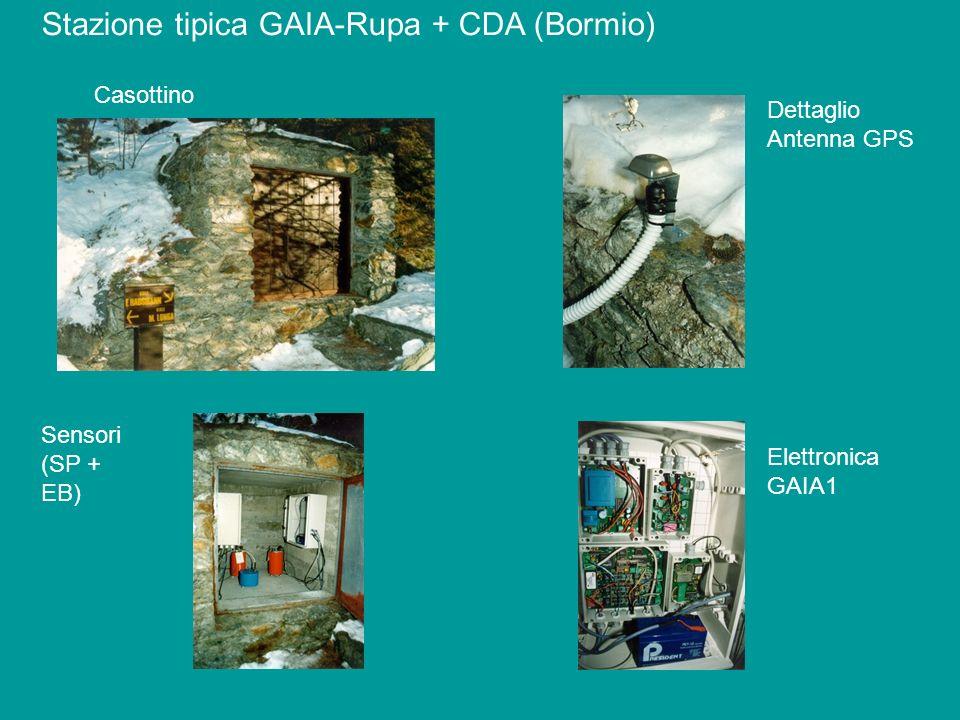 Stazione tipica GAIA-Rupa + CDA (Bormio) Casottino Dettaglio Antenna GPS Sensori (SP + EB) Elettronica GAIA1