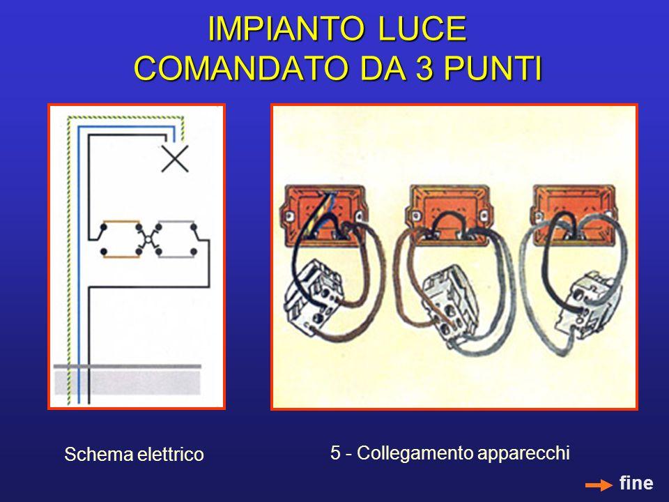 IMPIANTO LUCE COMANDATO DA 3 PUNTI 5 - Collegamento apparecchi Schema elettrico fine