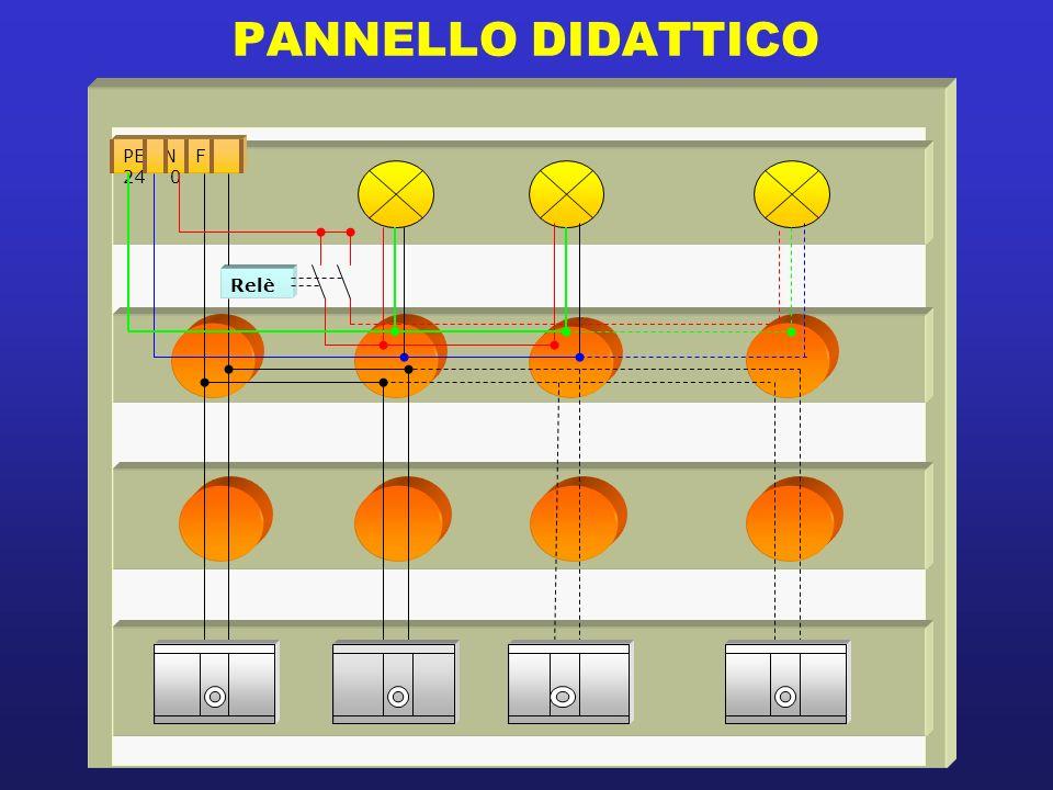 PANNELLO DIDATTICO PE N F 24 0 Relè