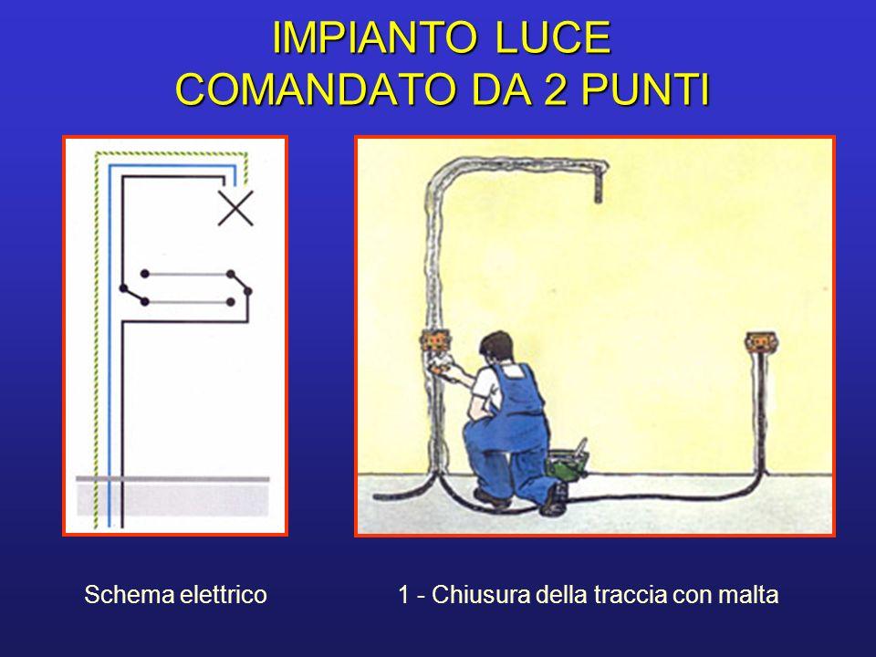 IMPIANTO LUCE COMANDATO DA 2 PUNTI 2 - Infilaggio dei cavi con lapposita sonda dalle matasse al punto luce Schema elettrico