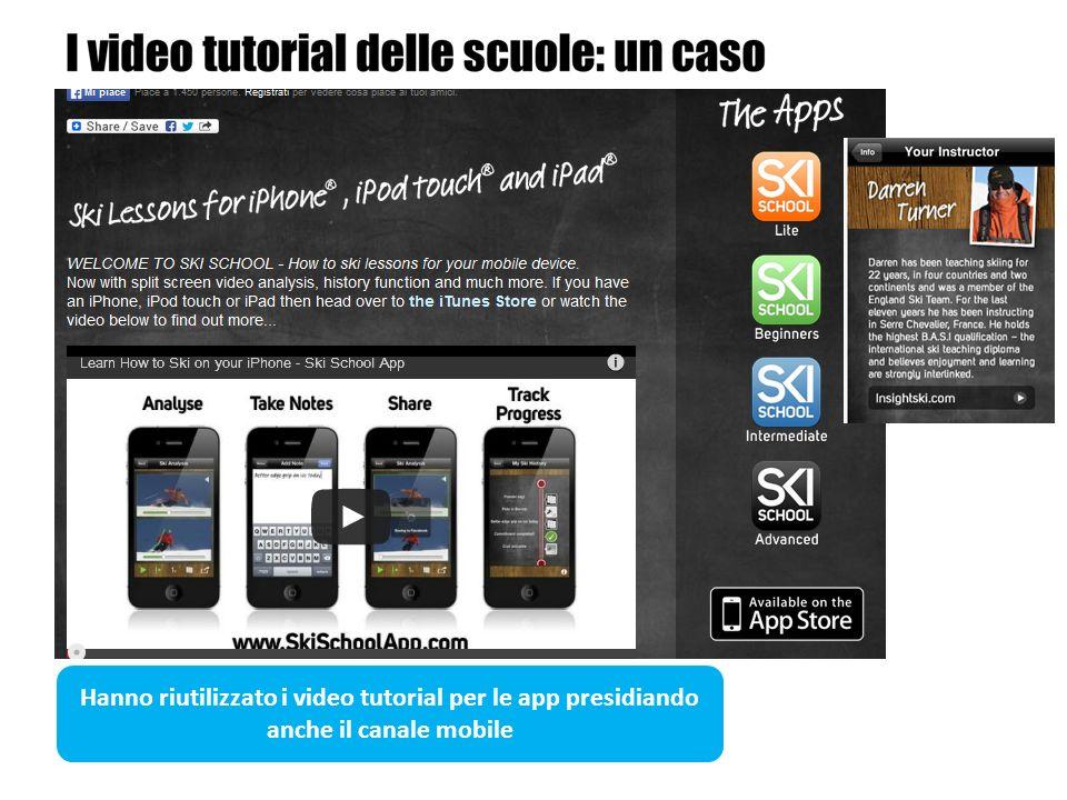 Hanno riutilizzato i video tutorial per le app presidiando anche il canale mobile