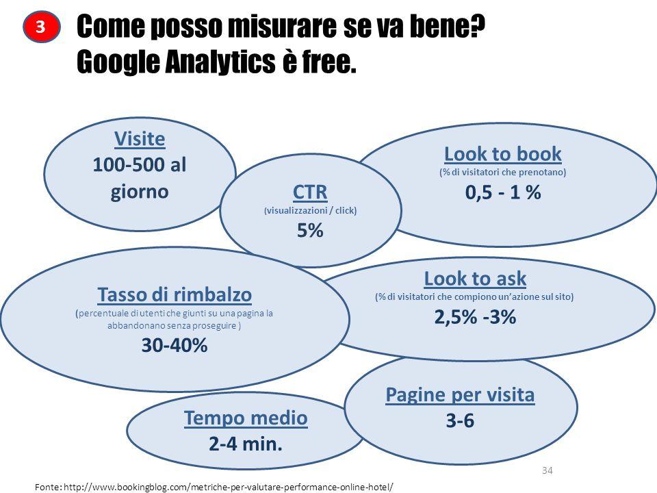 34 Visite 100-500 al giorno Look to book (% di visitatori che prenotano) 0,5 - 1 % CTR ( visualizzazioni / click) 5% Tempo medio 2-4 min.
